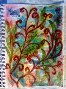 Mixed media  Art journal page  August 2, 2014
